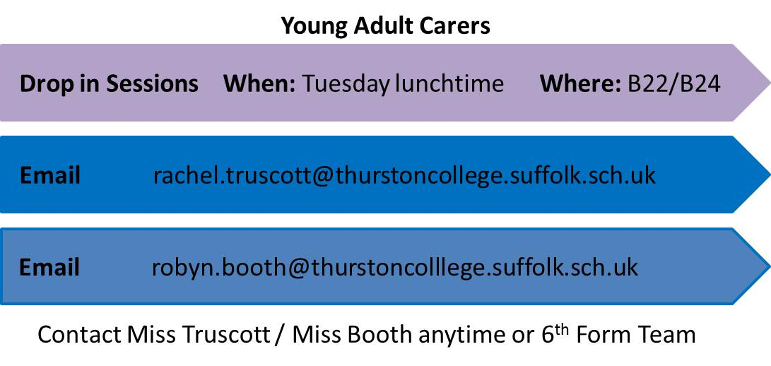 Thurston Young Adult Carers